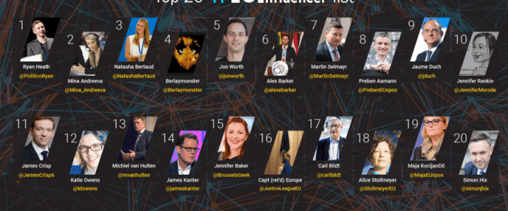 EUinfluencer-top20