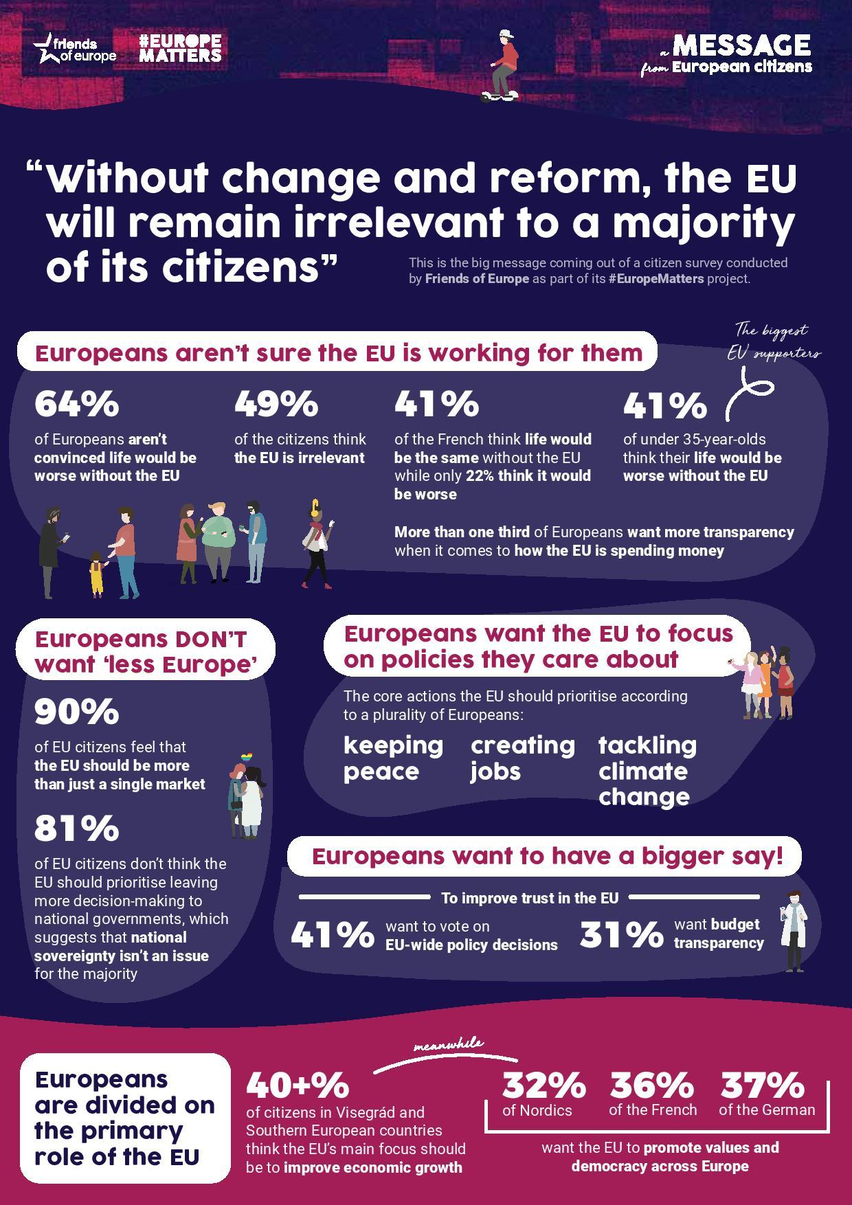 infographic web page 001 - Wäre das Leben ohne die EU schlechter?